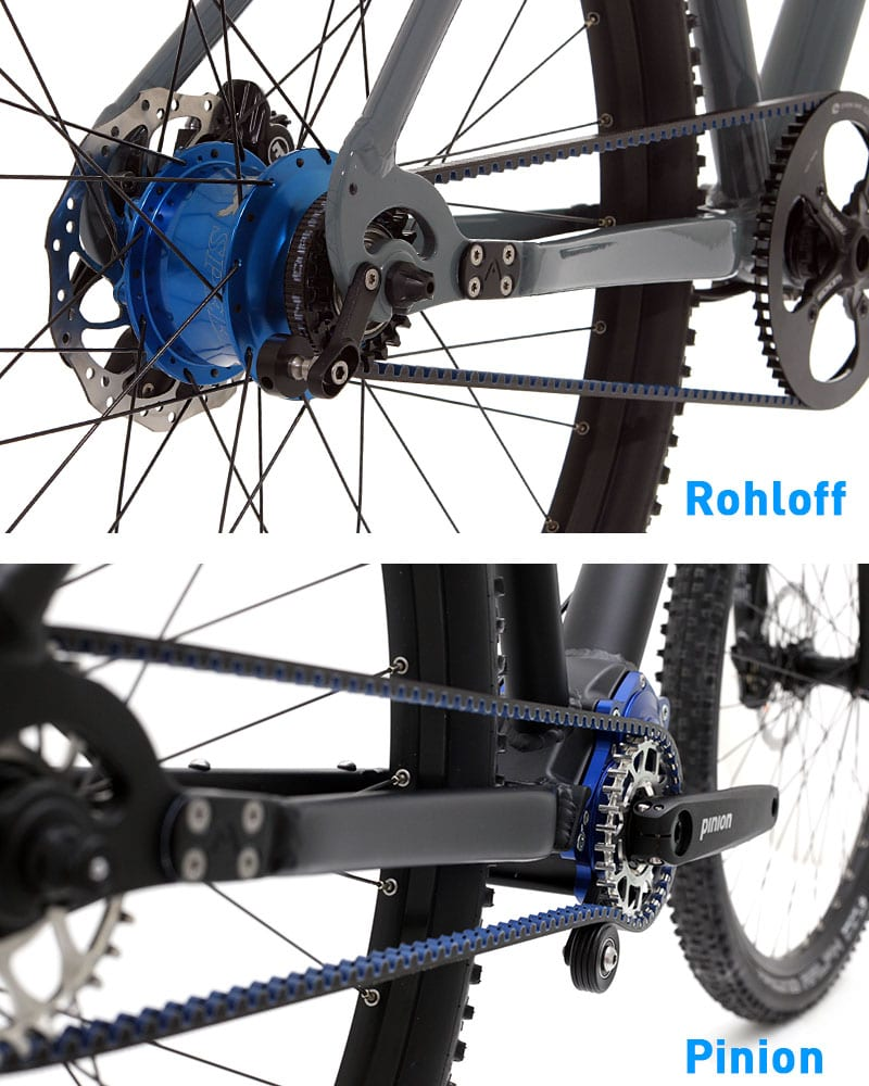 Santos 4.29 Rohloff of Pinion